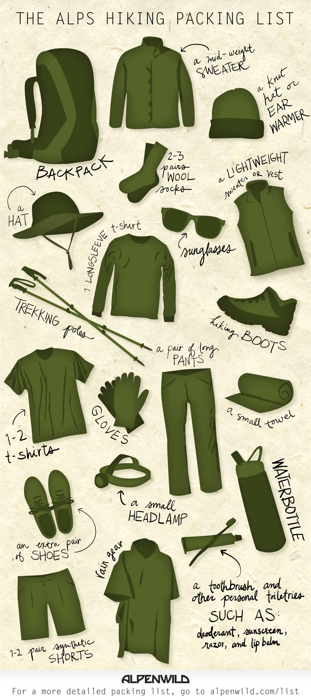 Packing List Hiking Tours Haute Route Alps Tours