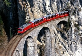 Most Scenic Trains in Europe