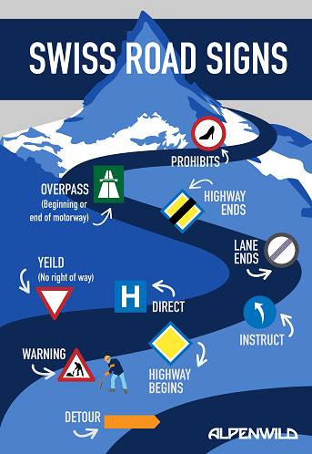 Swiss road sign infographic